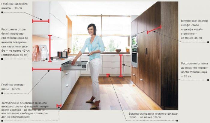 кухня размеры